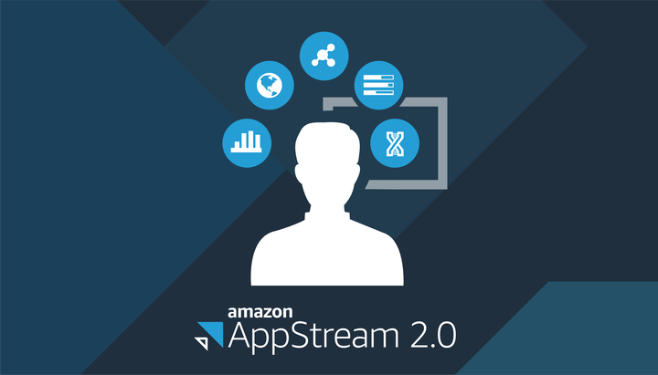 appstream2