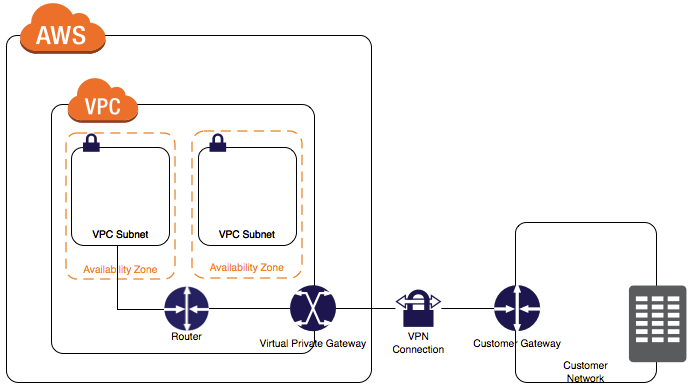 VPN_Basic_Diagram